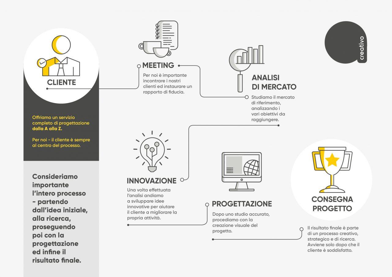 Alibi_Client_Infographic2